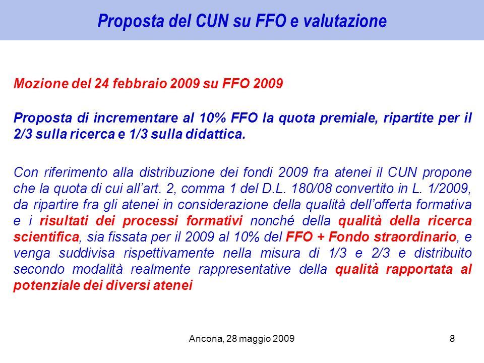 Ancona, 28 maggio 20098 Proposta del CUN su FFO e valutazione Mozione del 24 febbraio 2009 su FFO 2009 Proposta di incrementare al 10% FFO la quota pr