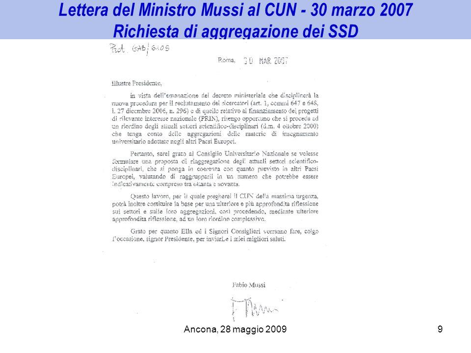 Ancona, 28 maggio 20099 Lettera del Ministro Mussi al CUN - 30 marzo 2007 Richiesta di aggregazione dei SSD
