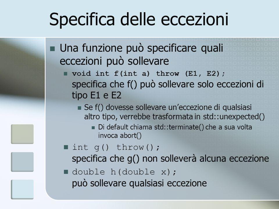 Specifica delle eccezioni Una funzione può specificare quali eccezioni può sollevare void int f(int a) throw (E1, E2); specifica che f() può sollevare solo eccezioni di tipo E1 e E2 Se f() dovesse sollevare uneccezione di qualsiasi altro tipo, verrebbe trasformata in std::unexpected() Di default chiama std::terminate() che a sua volta invoca abort() int g() throw(); specifica che g() non solleverà alcuna eccezione double h(double x); può sollevare qualsiasi eccezione