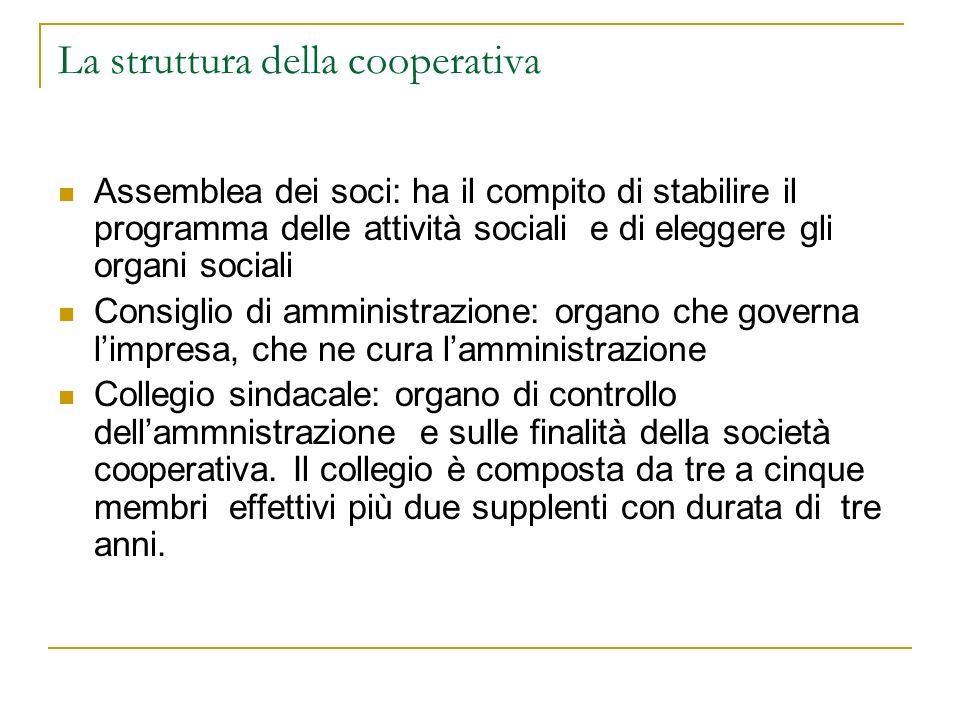 La struttura della cooperativa Assemblea dei soci: ha il compito di stabilire il programma delle attività sociali e di eleggere gli organi sociali Con