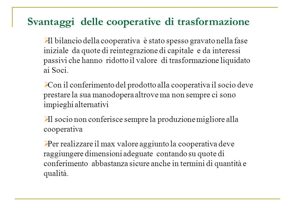 Il bilancio della cooperativa è stato spesso gravato nella fase iniziale da quote di reintegrazione di capitale e da interessi passivi che hanno ridot