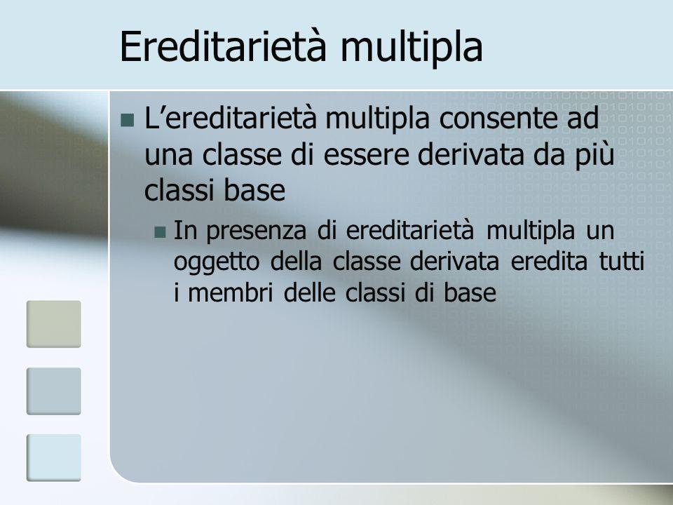 Ereditarietà multipla Lereditarietà multipla consente ad una classe di essere derivata da più classi base In presenza di ereditarietà multipla un oggetto della classe derivata eredita tutti i membri delle classi di base