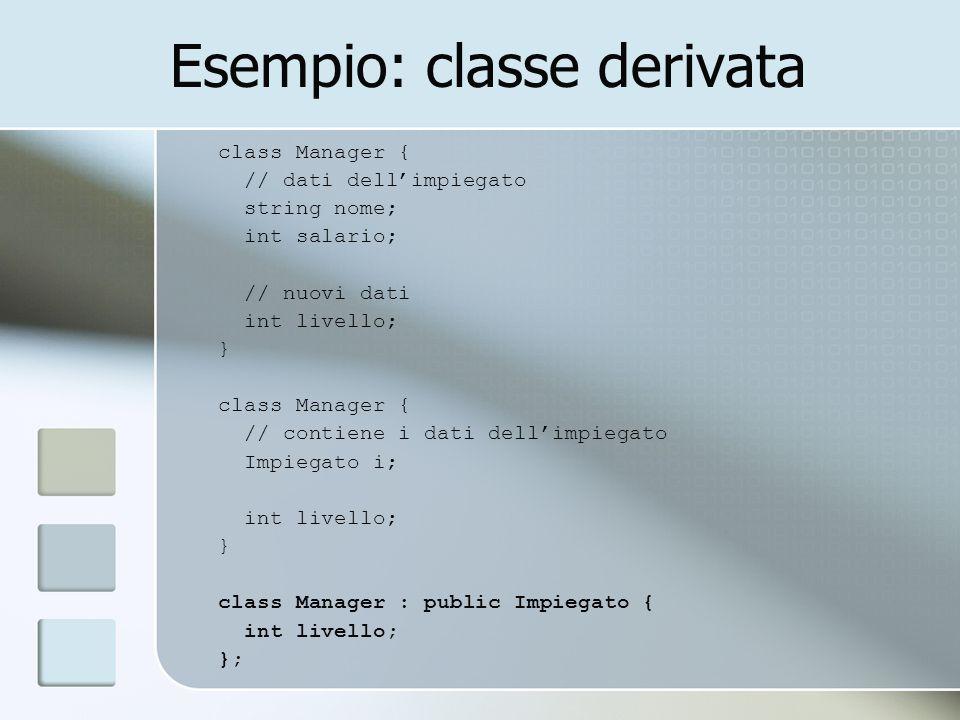 Esempio: classe derivata class Manager { // dati dellimpiegato string nome; int salario; // nuovi dati int livello; } class Manager { // contiene i dati dellimpiegato Impiegato i; int livello; } class Manager : public Impiegato { int livello; };