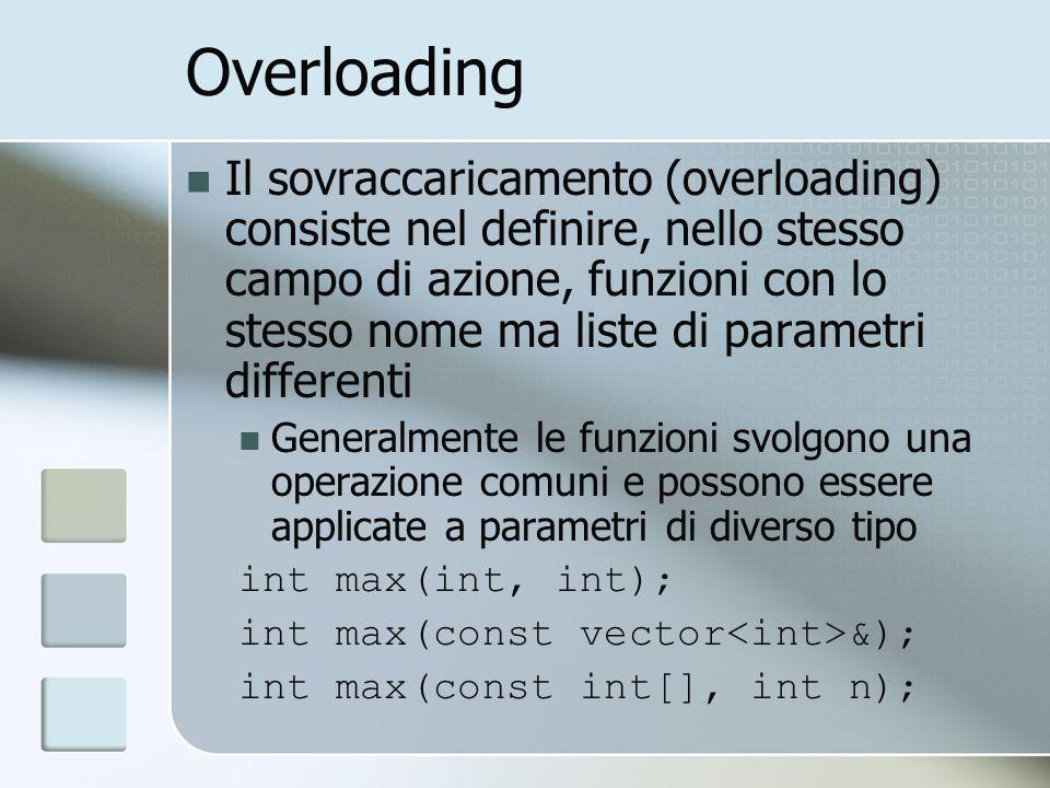 Overloading Il sovraccaricamento (overloading) consiste nel definire, nello stesso campo di azione, funzioni con lo stesso nome ma liste di parametri differenti Generalmente le funzioni svolgono una operazione comuni e possono essere applicate a parametri di diverso tipo int max(int, int); int max(const vector &); int max(const int[], int n);