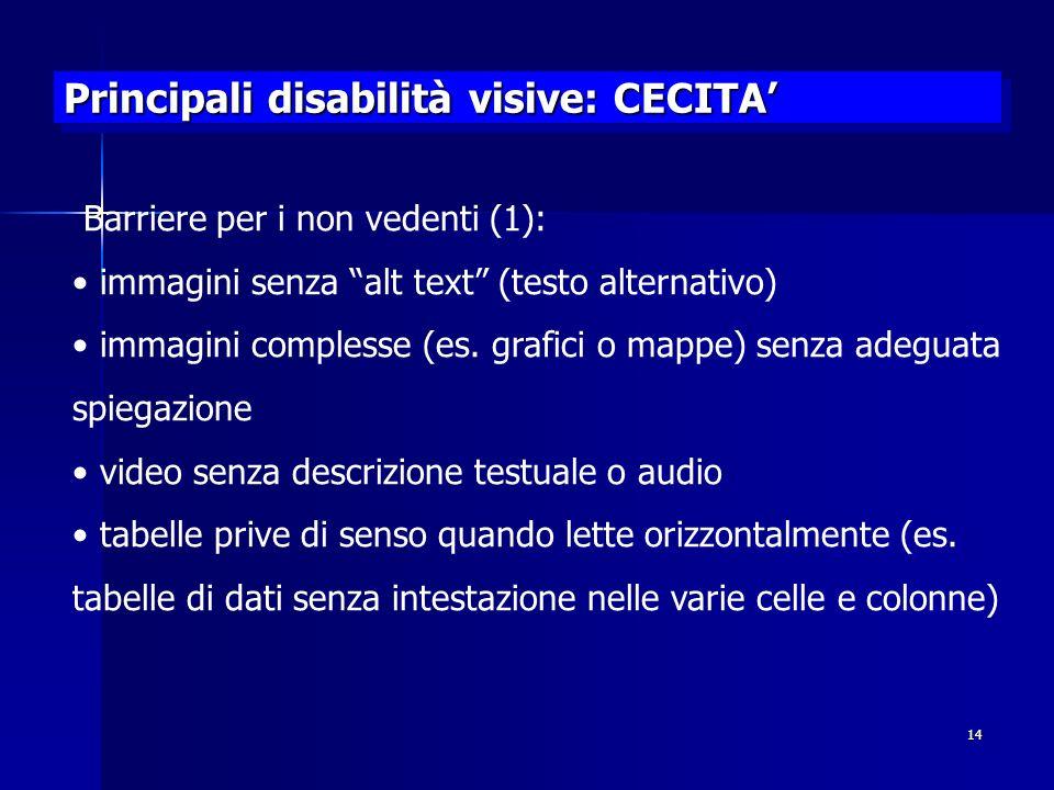 14 Principali disabilità visive: CECITA Barriere per i non vedenti (1): immagini senza alt text (testo alternativo) immagini complesse (es.