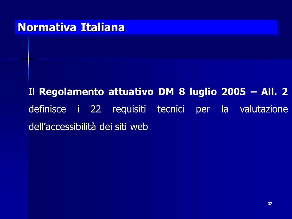 32 Normativa Italiana Il Regolamento attuativo DM 8 luglio 2005 – All.