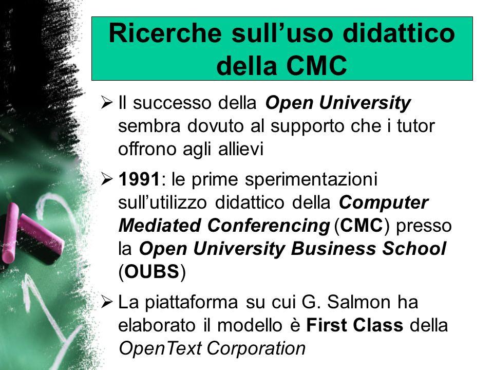 Effective PowerPoint Gilly Salmon crea dei modelli attraverso: losservazione dei flussi dialogici la teoria del costruttivismo di G.