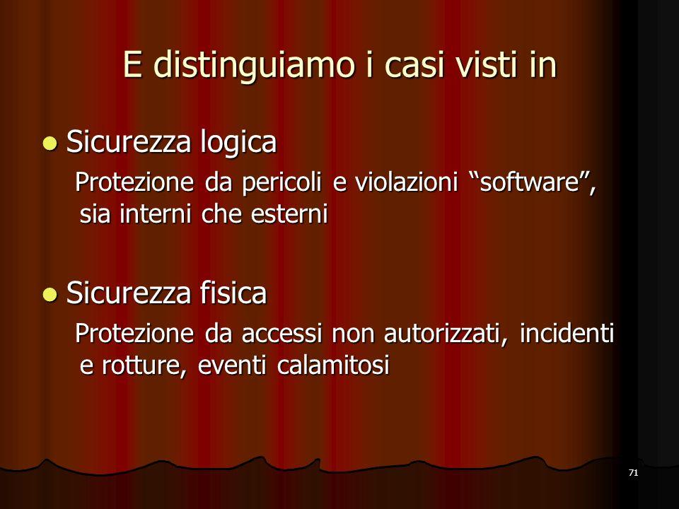71 E distinguiamo i casi visti in Sicurezza logica Sicurezza logica Protezione da pericoli e violazioni software, sia interni che esterni Sicurezza fi