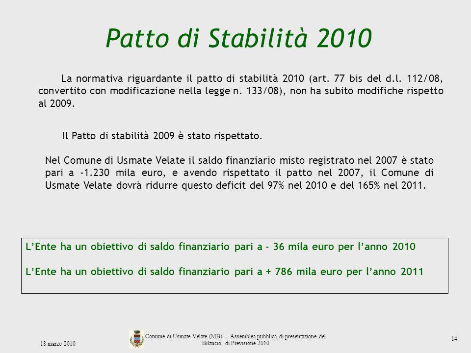 Patto di Stabilità 2010 LEnte ha un obiettivo di saldo finanziario pari a - 36 mila euro per lanno 2010 LEnte ha un obiettivo di saldo finanziario par
