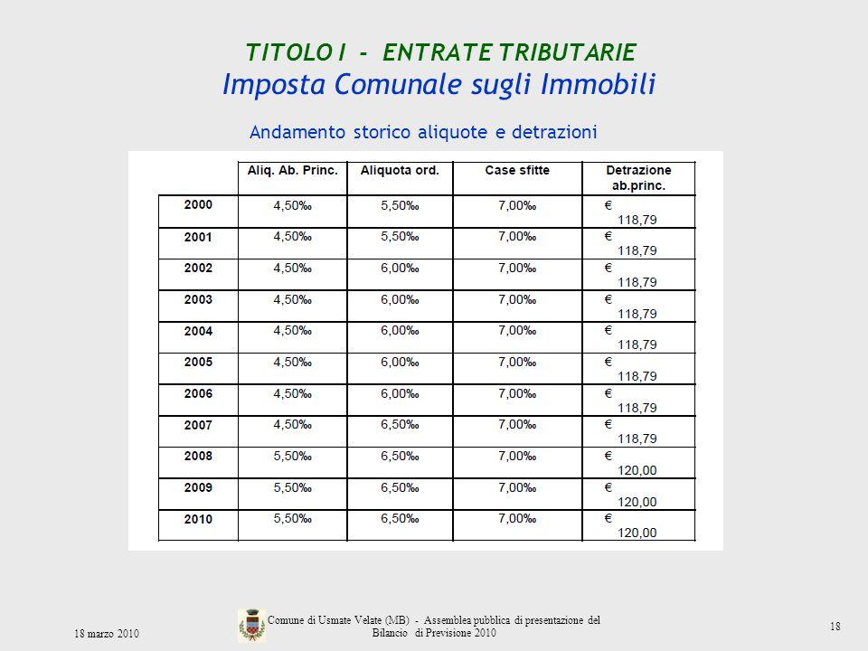 TITOLO I - ENTRATE TRIBUTARIE Imposta Comunale sugli Immobili 18 marzo 2010 Comune di Usmate Velate (MB) - Assemblea pubblica di presentazione del Bil