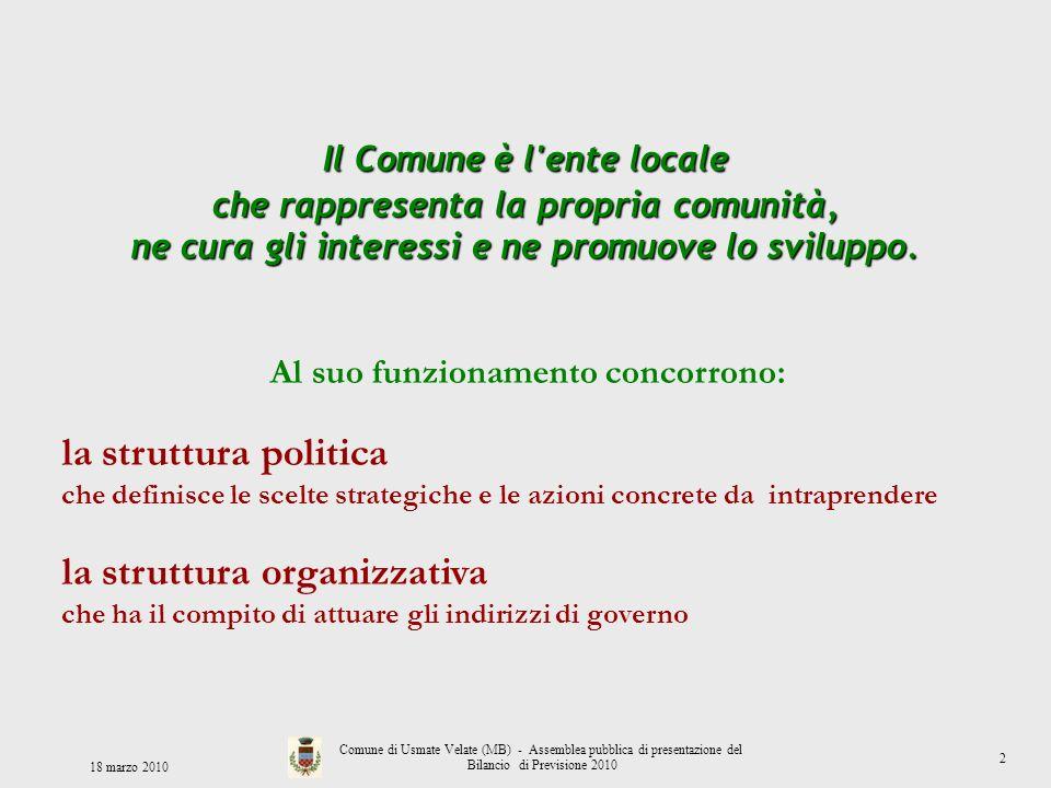 Il Comune è l'ente locale che rappresenta la propria comunità, ne cura gli interessi e ne promuove lo sviluppo. Al suo funzionamento concorrono: la st