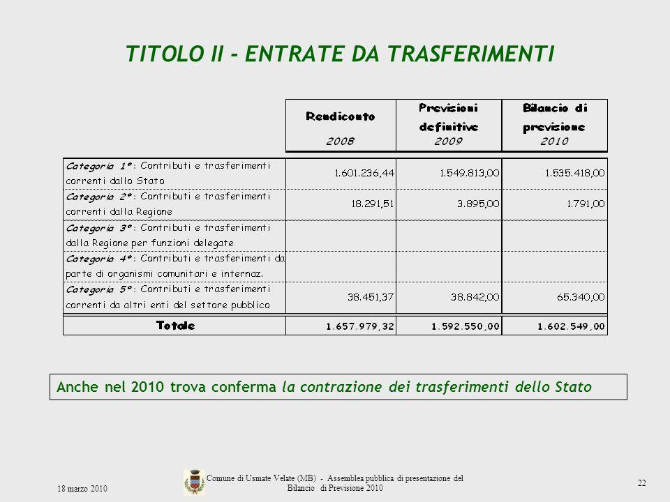 TITOLO II - ENTRATE DA TRASFERIMENTI Anche nel 2010 trova conferma la contrazione dei trasferimenti dello Stato 18 marzo 2010 Comune di Usmate Velate