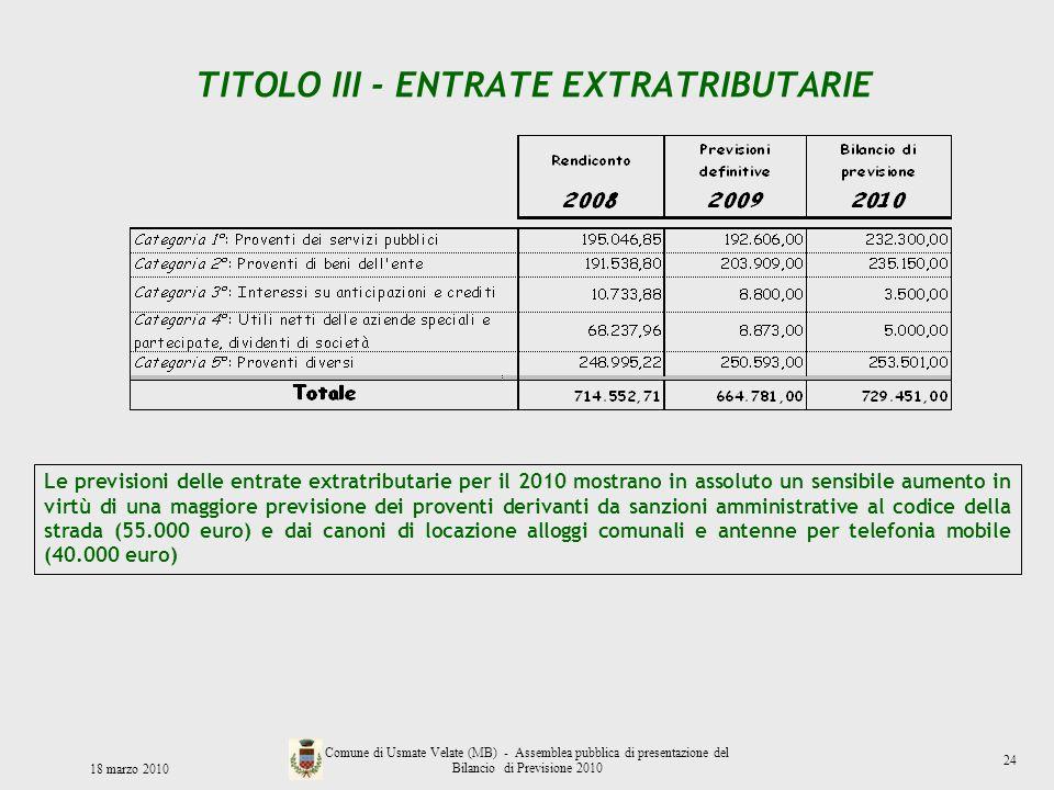 TITOLO III - ENTRATE EXTRATRIBUTARIE Le previsioni delle entrate extratributarie per il 2010 mostrano in assoluto un sensibile aumento in virtù di una