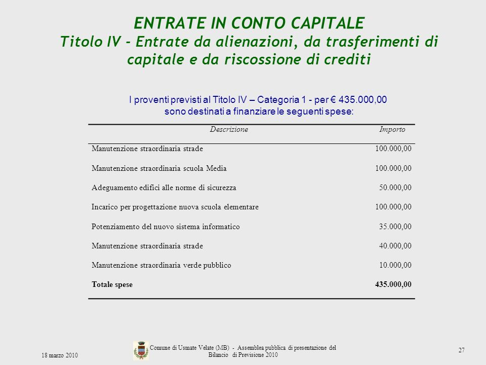 ENTRATE IN CONTO CAPITALE Titolo IV - Entrate da alienazioni, da trasferimenti di capitale e da riscossione di crediti 18 marzo 2010 Comune di Usmate