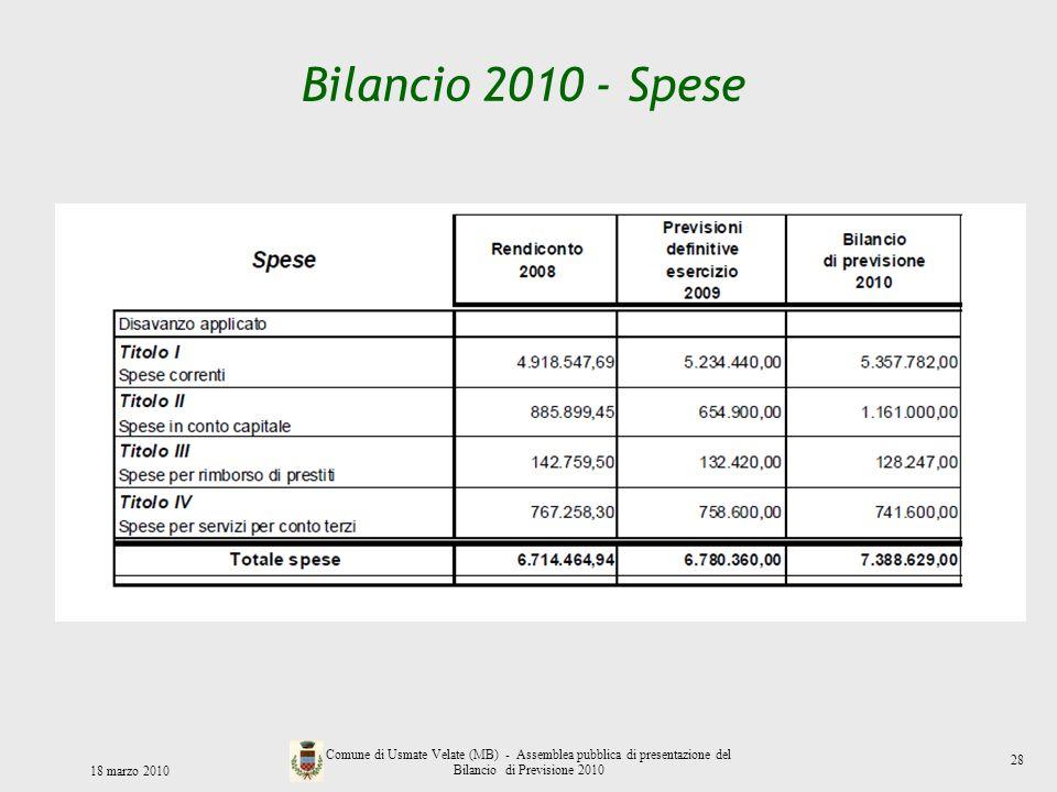 Bilancio 2010 - Spese 18 marzo 2010 Comune di Usmate Velate (MB) - Assemblea pubblica di presentazione del Bilancio di Previsione 2010 28
