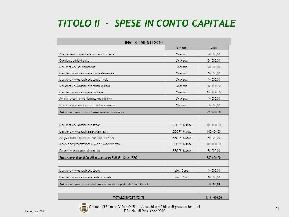 TITOLO II - SPESE IN CONTO CAPITALE 18 marzo 2010 Comune di Usmate Velate (MB) - Assemblea pubblica di presentazione del Bilancio di Previsione 2010 F