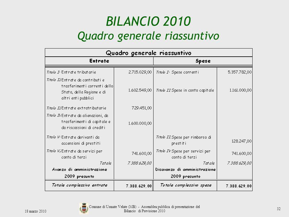 BILANCIO 2010 Quadro generale riassuntivo 18 marzo 2010 Comune di Usmate Velate (MB) - Assemblea pubblica di presentazione del Bilancio di Previsione