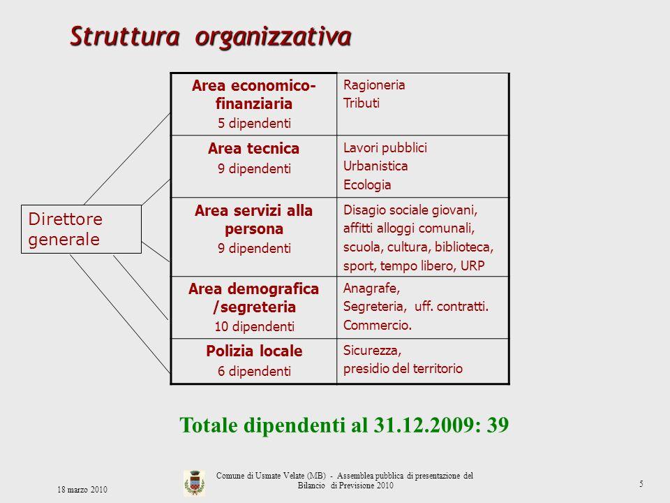 Strutturaorganizzativa Struttura organizzativa Direttore generale Area economico- finanziaria 5 dipendenti Ragioneria Tributi Area tecnica 9 dipendent