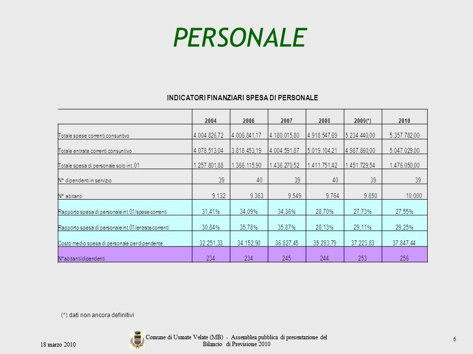 PERSONALE 18 marzo 2010 Comune di Usmate Velate (MB) - Assemblea pubblica di presentazione del Bilancio di Previsione 2010 INDICATORI FINANZIARI SPESA