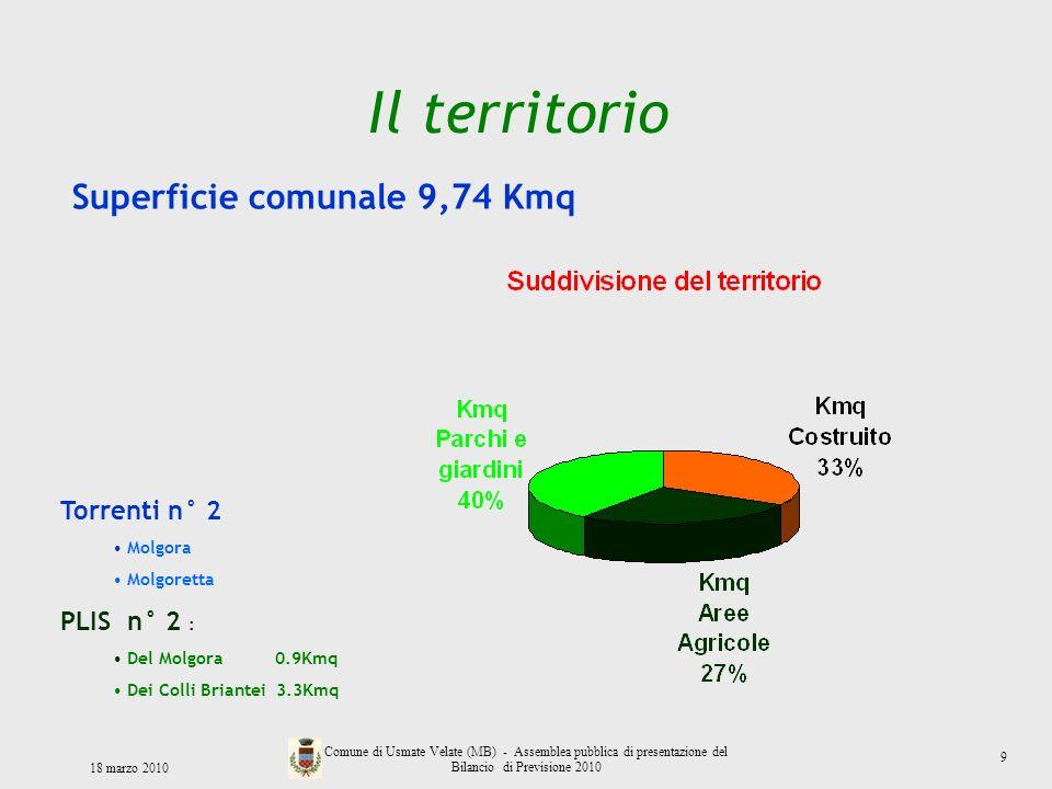 Comune di Usmate Velate (MB) - Assemblea pubblica di presentazione del Bilancio di Previsione 2010 Il territorio Superficie comunale 9,74 Kmq Torrenti