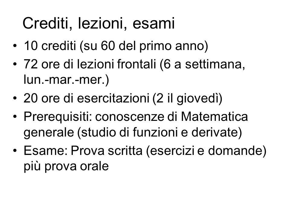 Crediti, lezioni, esami 10 crediti (su 60 del primo anno) 72 ore di lezioni frontali (6 a settimana, lun.-mar.-mer.) 20 ore di esercitazioni (2 il gio