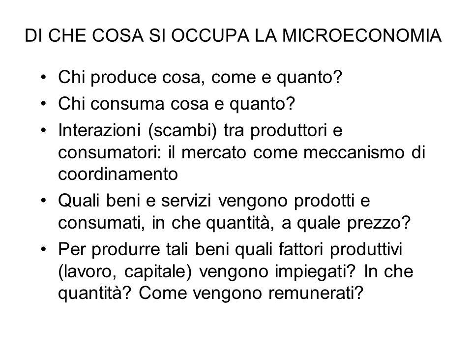 DI CHE COSA SI OCCUPA LA MICROECONOMIA Chi produce cosa, come e quanto? Chi consuma cosa e quanto? Interazioni (scambi) tra produttori e consumatori: