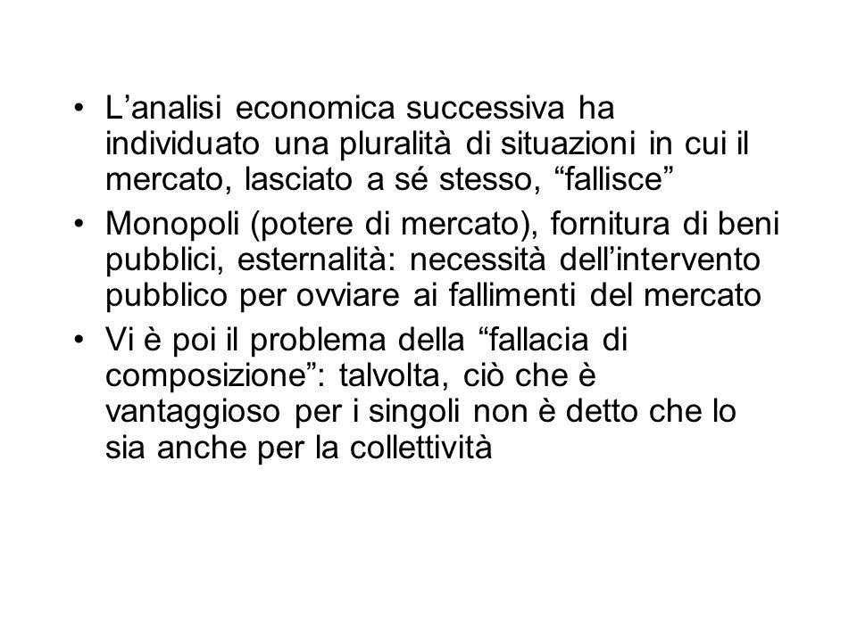 Lanalisi economica successiva ha individuato una pluralità di situazioni in cui il mercato, lasciato a sé stesso, fallisce Monopoli (potere di mercato