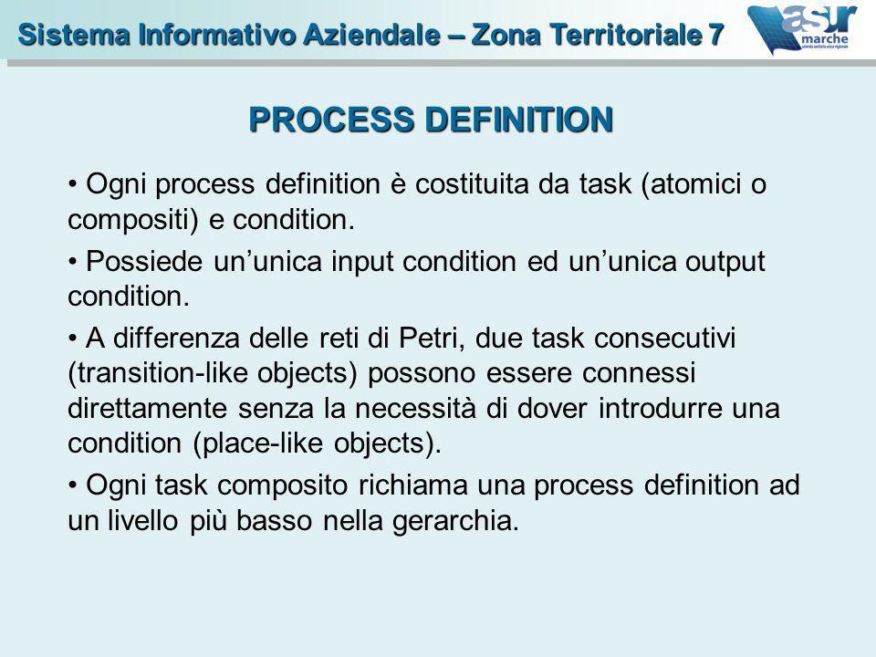 Ogni process definition è costituita da task (atomici o compositi) e condition. Possiede ununica input condition ed ununica output condition. A differ