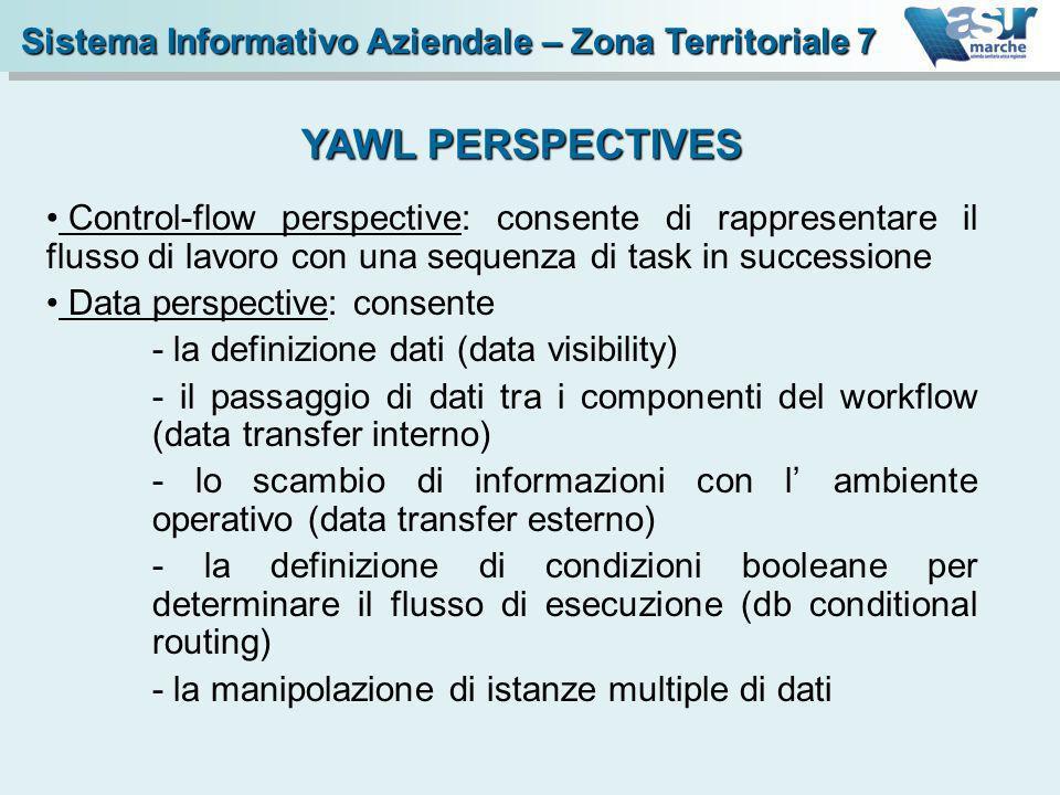 Control-flow perspective: consente di rappresentare il flusso di lavoro con una sequenza di task in successione Data perspective: consente - la defini