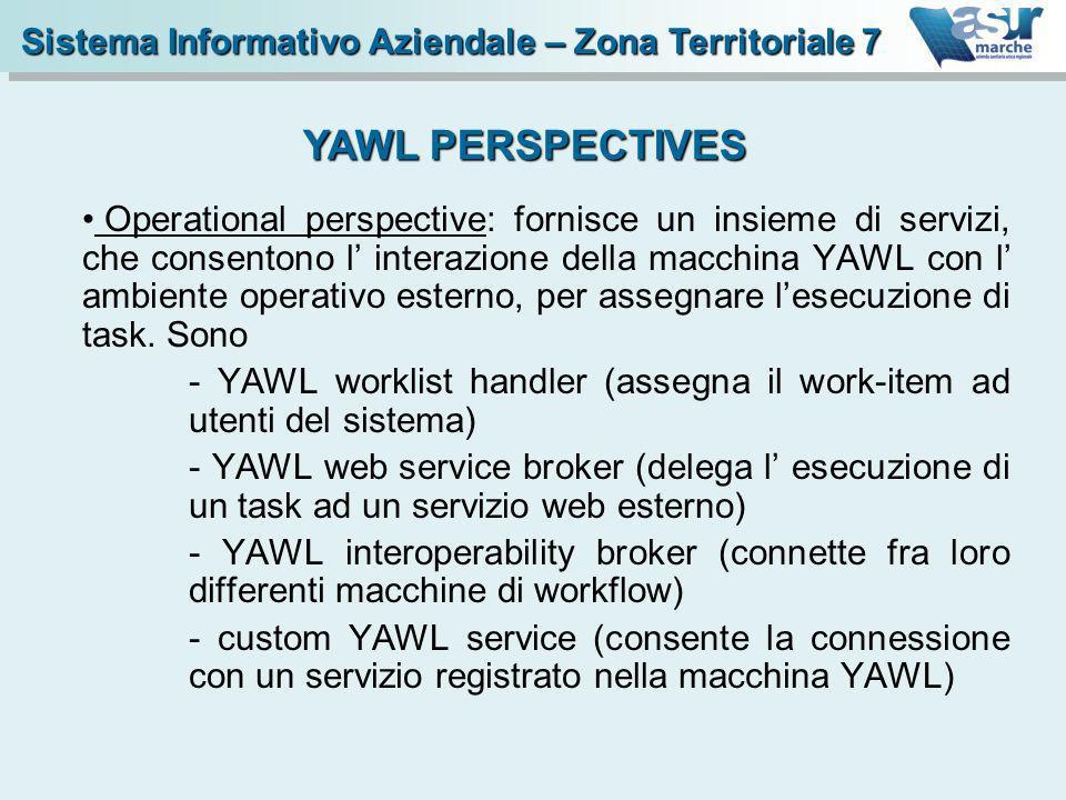 Operational perspective: fornisce un insieme di servizi, che consentono l interazione della macchina YAWL con l ambiente operativo esterno, per assegn