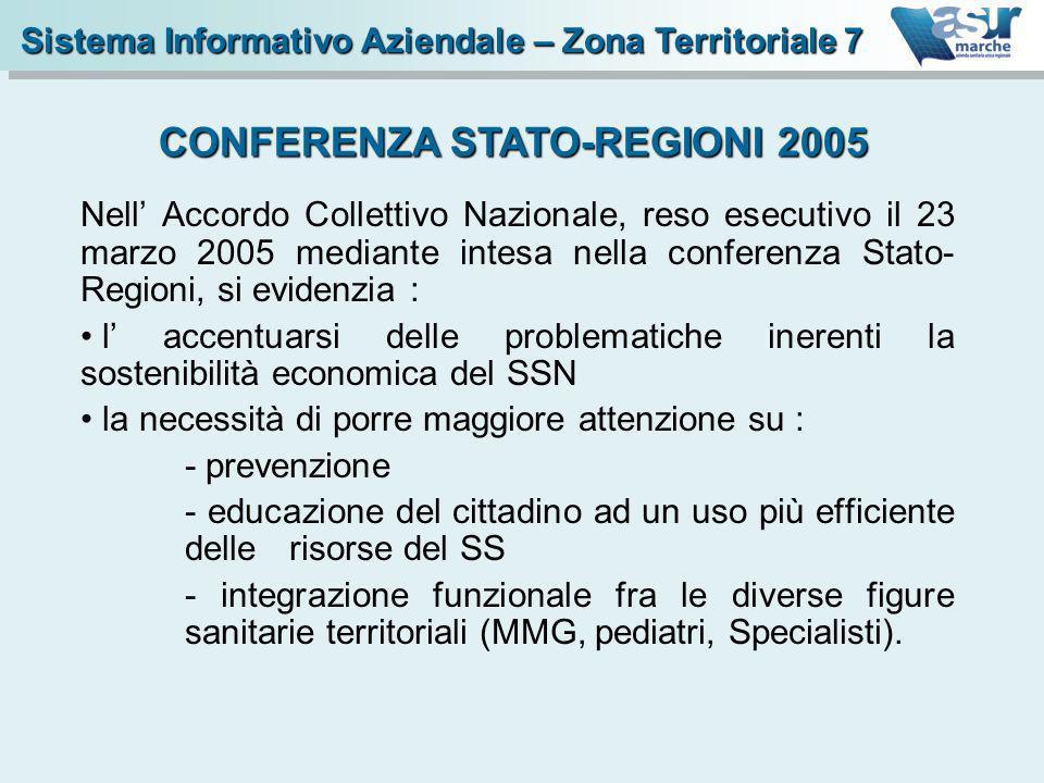 Nell Accordo Collettivo Nazionale, reso esecutivo il 23 marzo 2005 mediante intesa nella conferenza Stato- Regioni, si evidenzia : l accentuarsi delle