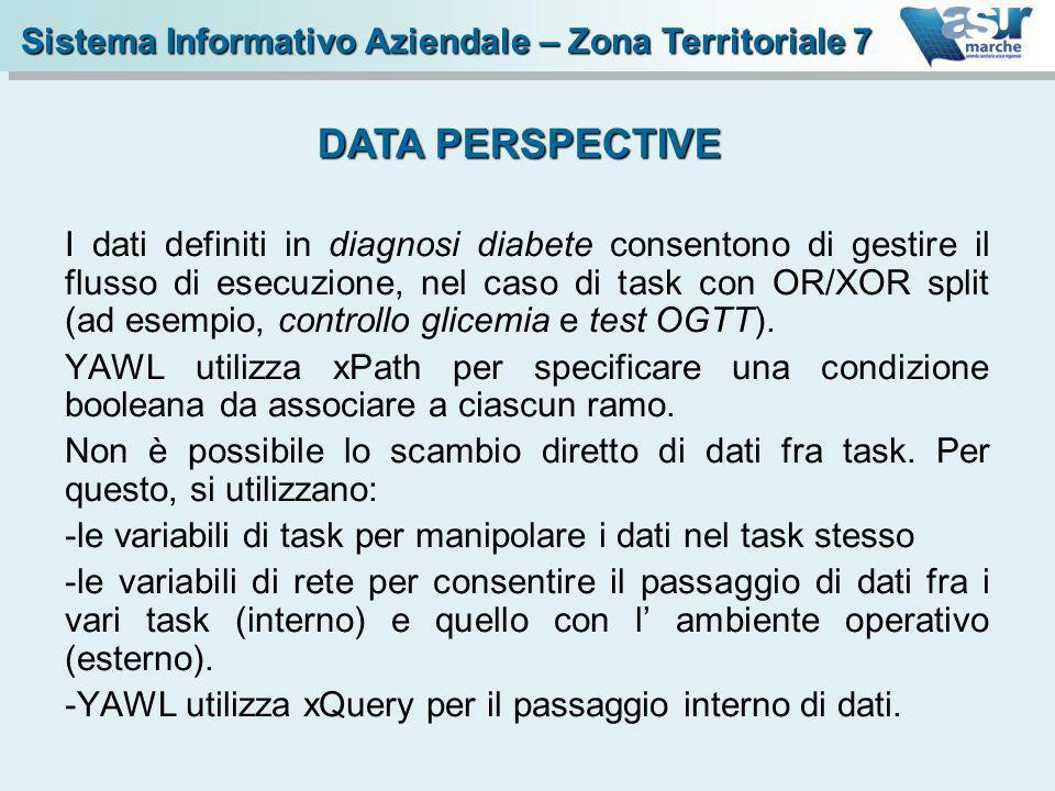 I dati definiti in diagnosi diabete consentono di gestire il flusso di esecuzione, nel caso di task con OR/XOR split (ad esempio, controllo glicemia e