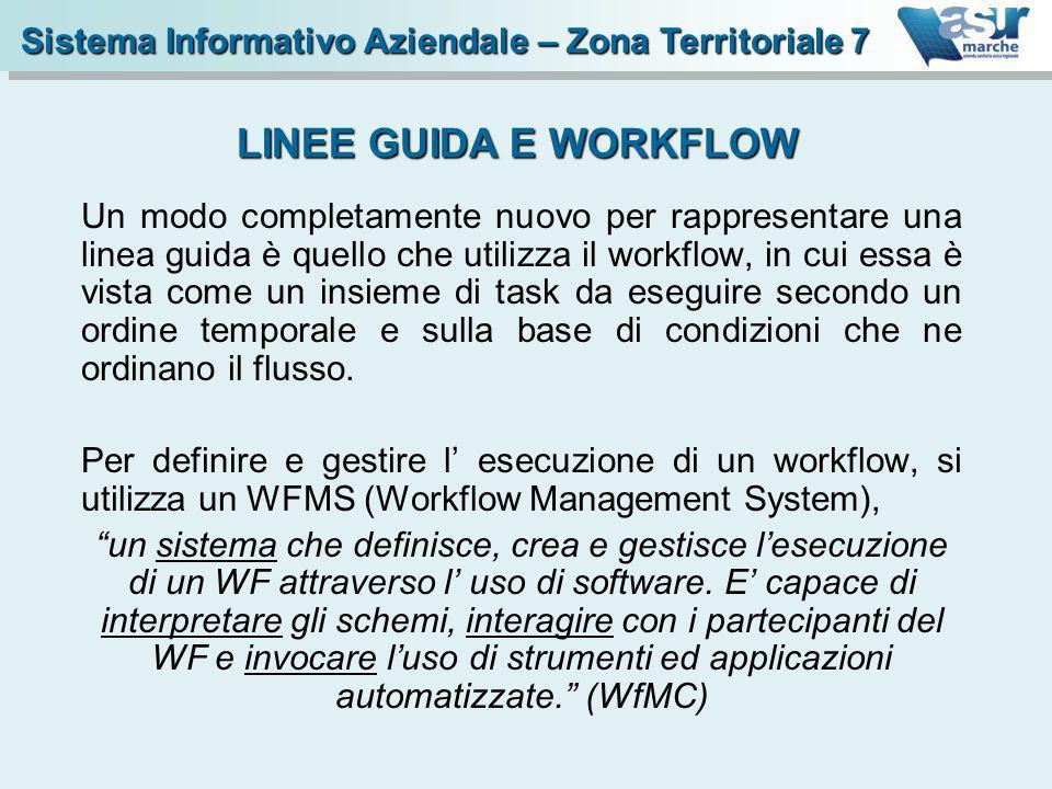 Un modo completamente nuovo per rappresentare una linea guida è quello che utilizza il workflow, in cui essa è vista come un insieme di task da esegui
