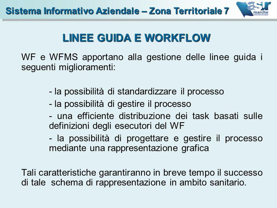 WF e WFMS apportano alla gestione delle linee guida i seguenti miglioramenti: - la possibilità di standardizzare il processo - la possibilità di gesti