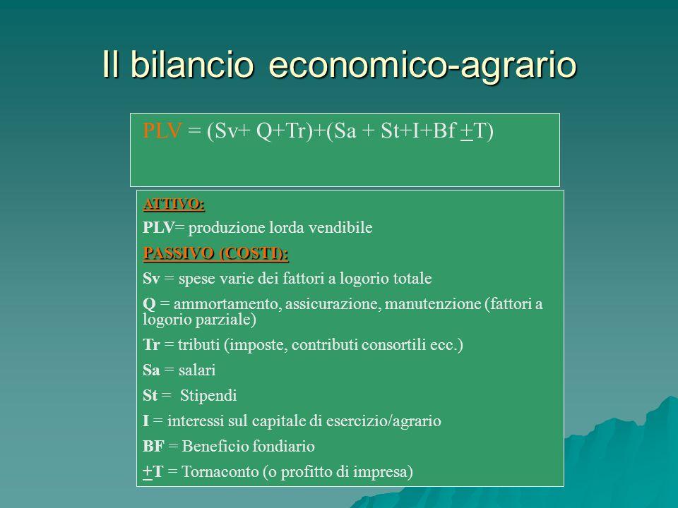PLV = (Sv+ Q+Tr)+(Sa + St+I+Bf +T) Il bilancio economico-agrario ATTIVO: PLV= produzione lorda vendibile PASSIVO (COSTI): Sv = spese varie dei fattori a logorio totale Q = ammortamento, assicurazione, manutenzione (fattori a logorio parziale) Tr = tributi (imposte, contributi consortili ecc.) Sa = salari St = Stipendi I = interessi sul capitale di esercizio/agrario BF = Beneficio fondiario +T = Tornaconto (o profitto di impresa)