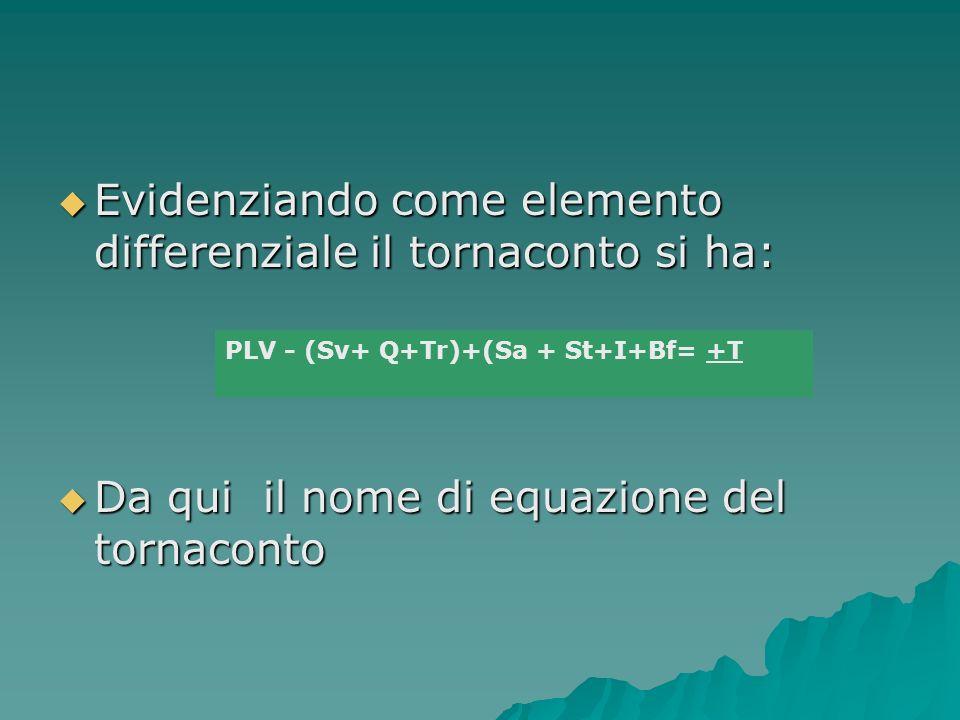 Evidenziando come elemento differenziale il tornaconto si ha: Evidenziando come elemento differenziale il tornaconto si ha: Da qui il nome di equazione del tornaconto Da qui il nome di equazione del tornaconto PLV - (Sv+ Q+Tr)+(Sa + St+I+Bf= +T