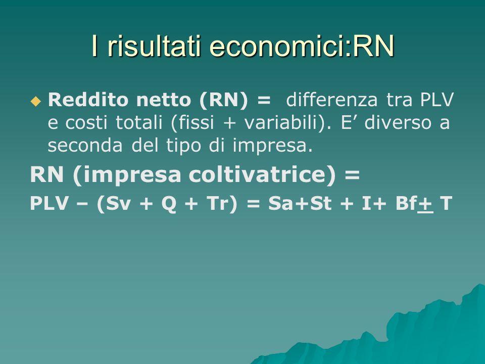 I risultati economici:RN Reddito netto (RN) = differenza tra PLV e costi totali (fissi + variabili). E diverso a seconda del tipo di impresa. RN (impr