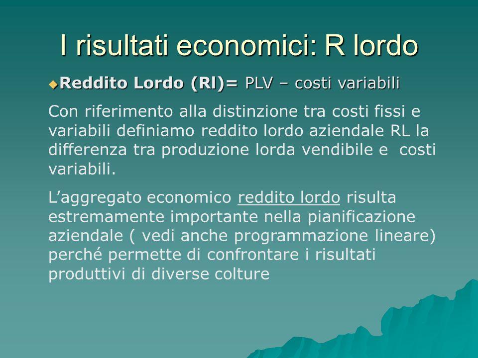 I risultati economici: R lordo Reddito Lordo (Rl)= PLV – costi variabili Reddito Lordo (Rl)= PLV – costi variabili Con riferimento alla distinzione tra costi fissi e variabili definiamo reddito lordo aziendale RL la differenza tra produzione lorda vendibile e costi variabili.