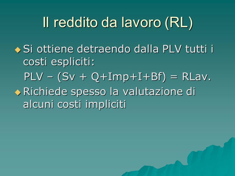 Il reddito da lavoro (RL) Si ottiene detraendo dalla PLV tutti i costi espliciti: Si ottiene detraendo dalla PLV tutti i costi espliciti: PLV – (Sv + Q+Imp+I+Bf) = RLav.