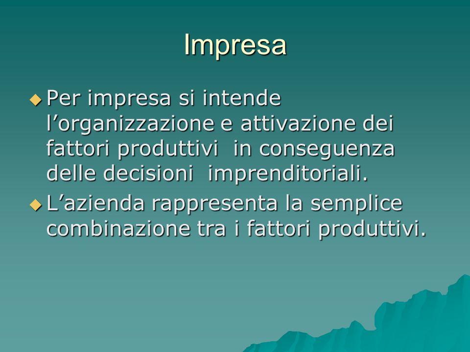 Impresa Per impresa si intende lorganizzazione e attivazione dei fattori produttivi in conseguenza delle decisioni imprenditoriali. Per impresa si int