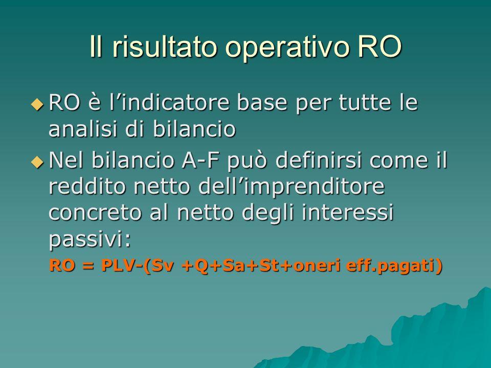 Il risultato operativo RO RO è lindicatore base per tutte le analisi di bilancio RO è lindicatore base per tutte le analisi di bilancio Nel bilancio A