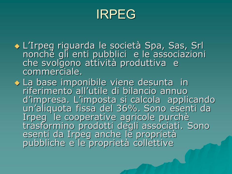 IRPEG LIrpeg riguarda le società Spa, Sas, Srl nonché gli enti pubblici e le associazioni che svolgono attività produttiva e commerciale. LIrpeg rigua