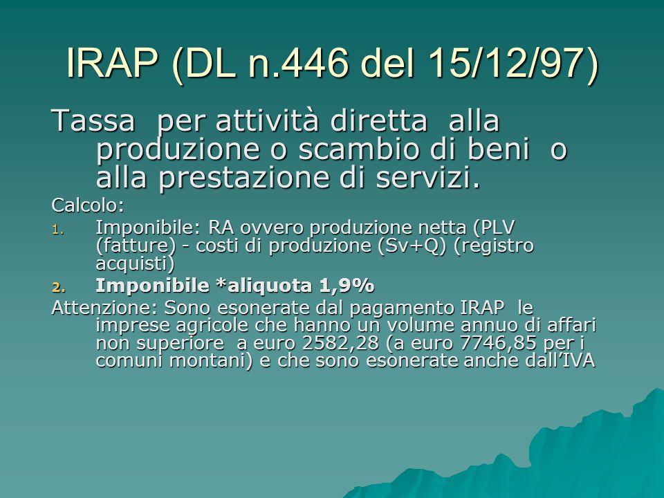 IRAP (DL n.446 del 15/12/97) Tassa per attività diretta alla produzione o scambio di beni o alla prestazione di servizi. Calcolo: 1. Imponibile: RA ov