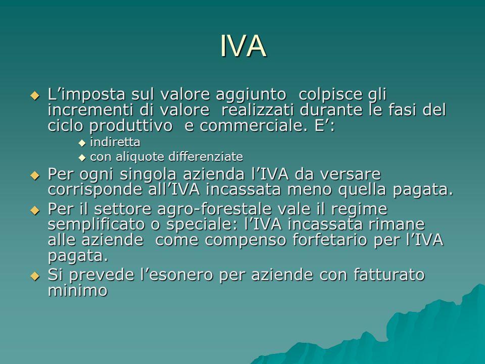 IVA Limposta sul valore aggiunto colpisce gli incrementi di valore realizzati durante le fasi del ciclo produttivo e commerciale. E: Limposta sul valo