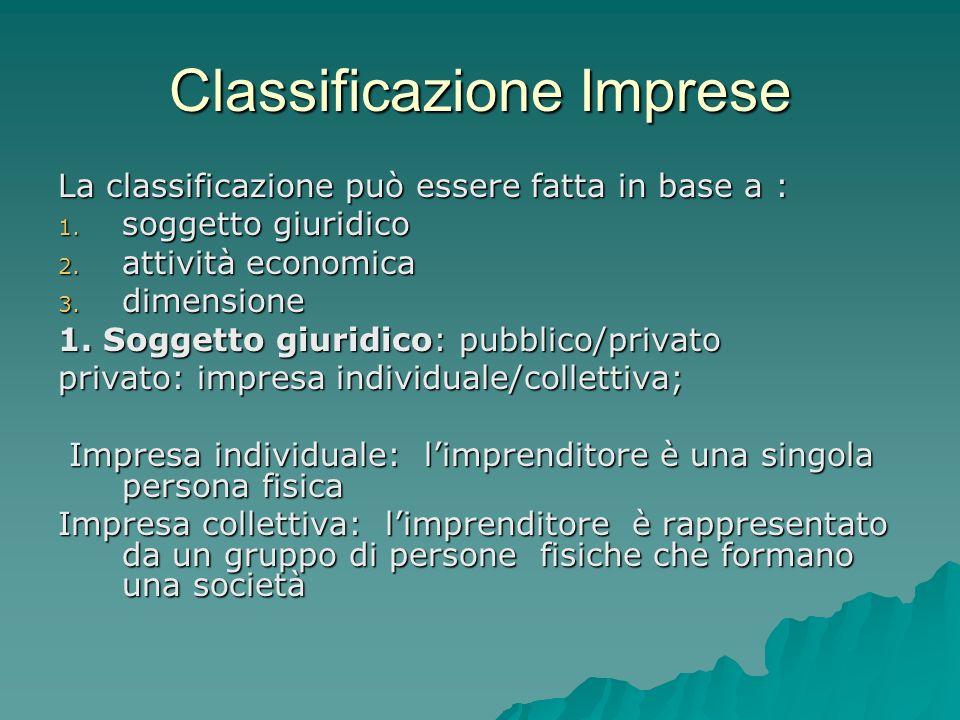 Classificazione Imprese La classificazione può essere fatta in base a : 1. soggetto giuridico 2. attività economica 3. dimensione 1. Soggetto giuridic