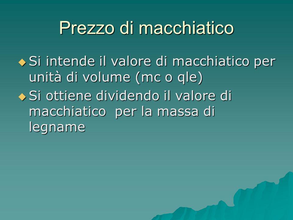 Prezzo di macchiatico Si intende il valore di macchiatico per unità di volume (mc o qle) Si intende il valore di macchiatico per unità di volume (mc o qle) Si ottiene dividendo il valore di macchiatico per la massa di legname Si ottiene dividendo il valore di macchiatico per la massa di legname