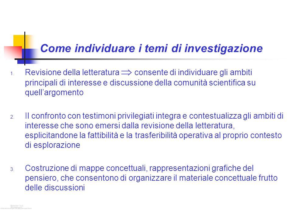 Come individuare i temi di investigazione 1.
