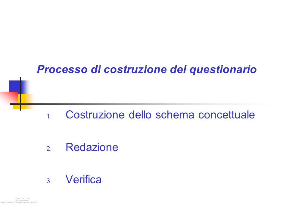 Processo di costruzione del questionario 1.Costruzione dello schema concettuale 2.