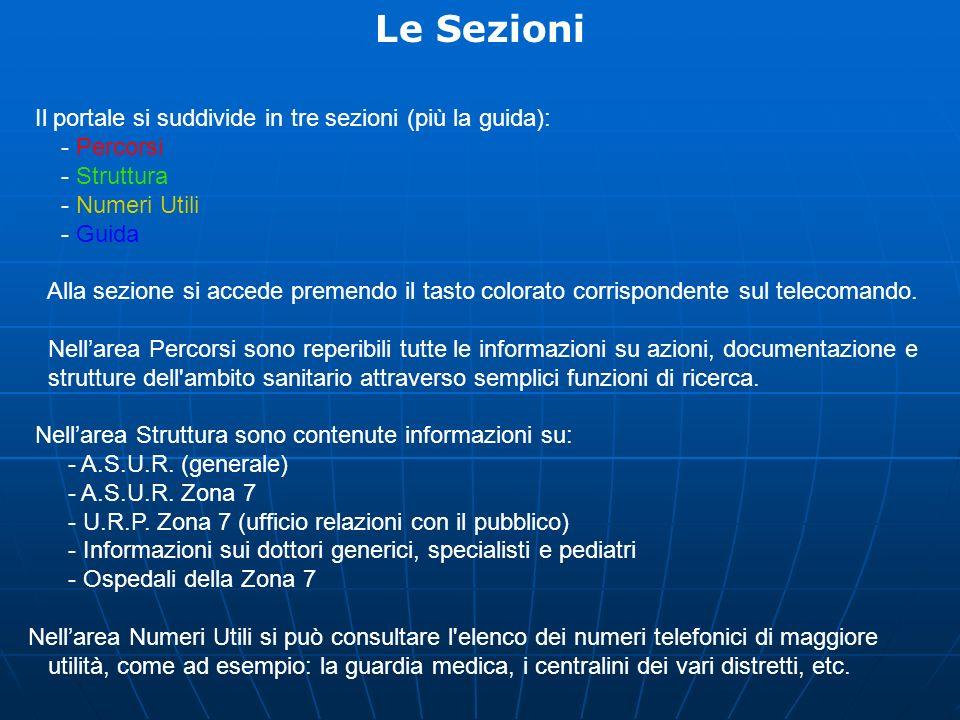 Il portale si suddivide in tre sezioni (più la guida): - Percorsi - Struttura - Numeri Utili - Guida Alla sezione si accede premendo il tasto colorato corrispondente sul telecomando.