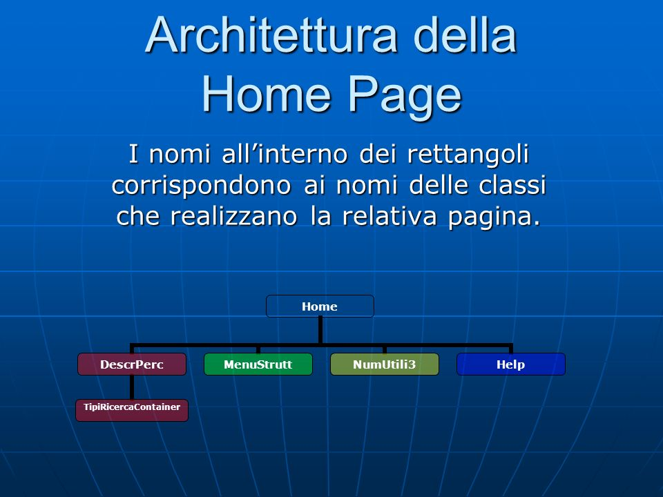Architettura della Home Page I nomi allinterno dei rettangoli corrispondono ai nomi delle classi che realizzano la relativa pagina. Home DescrPerc Tip